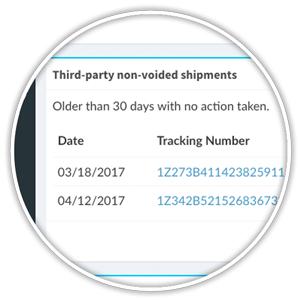 non-voided third-party shipping labels table
