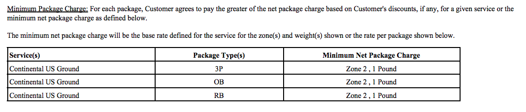 Pricing agreements should include all of the package types used, regardless of frequency